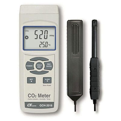 Environmental Meters - Humidity